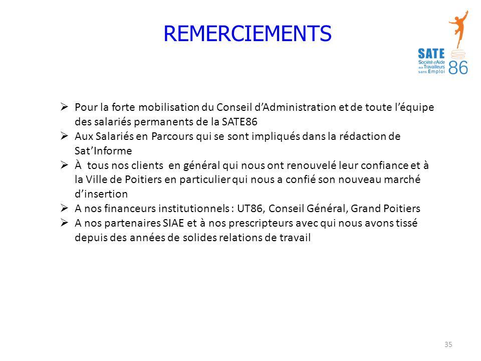 REMERCIEMENTS Pour la forte mobilisation du Conseil d'Administration et de toute l'équipe des salariés permanents de la SATE86.