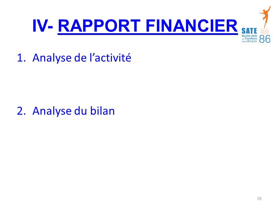 IV- RAPPORT FINANCIER Analyse de l'activité Analyse du bilan