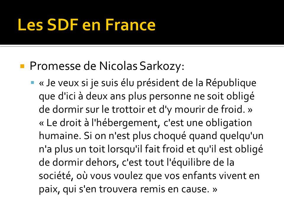 Les SDF en France Promesse de Nicolas Sarkozy: