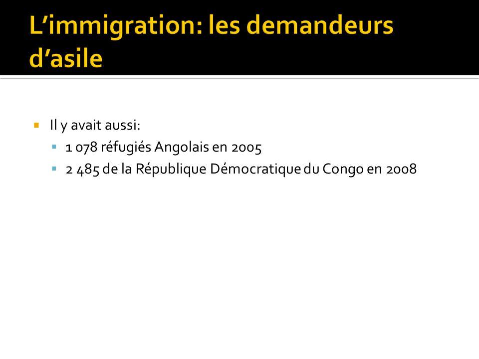 L'immigration: les demandeurs d'asile