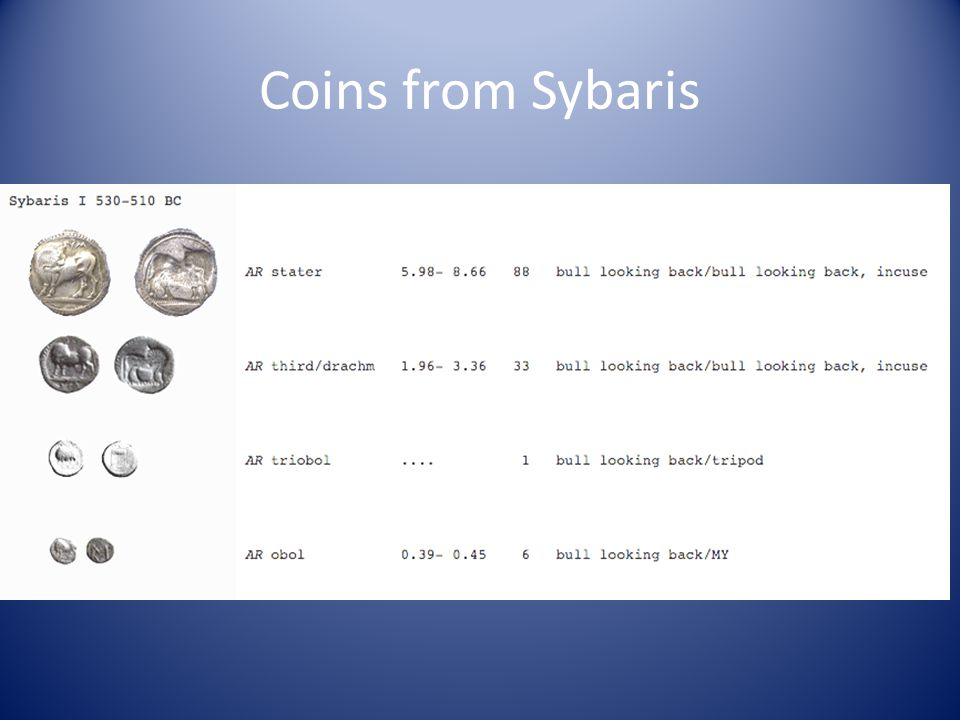 Coins from Sybaris