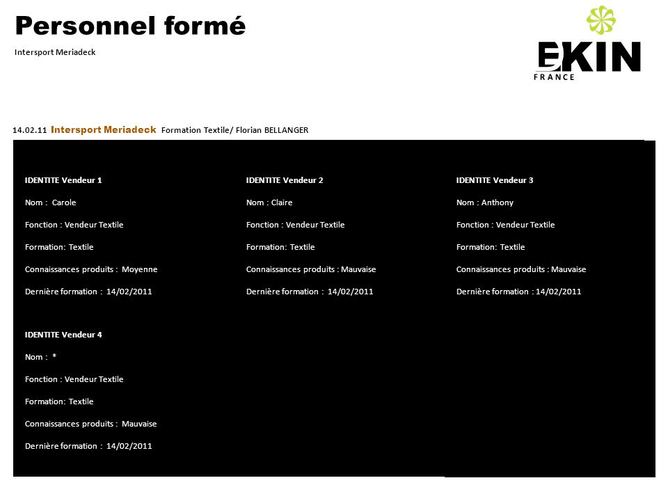 Personnel formé Intersport Meriadeck. KIN. F R A N C E. D. E. 14.02.11 Intersport Meriadeck Formation Textile/ Florian BELLANGER.