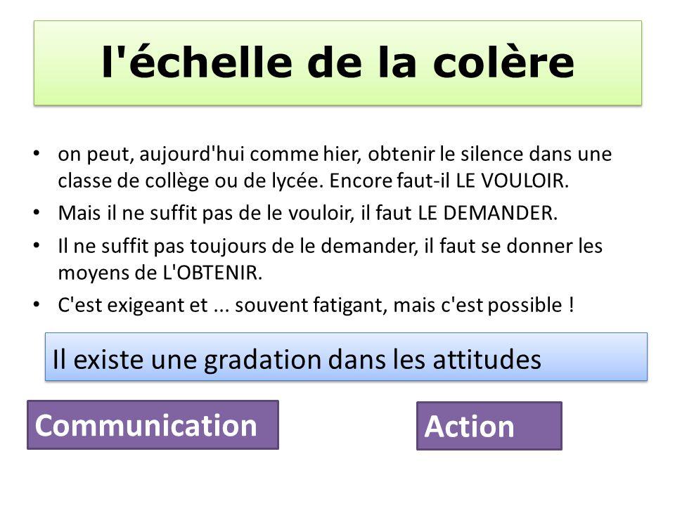 l échelle de la colère Communication Action