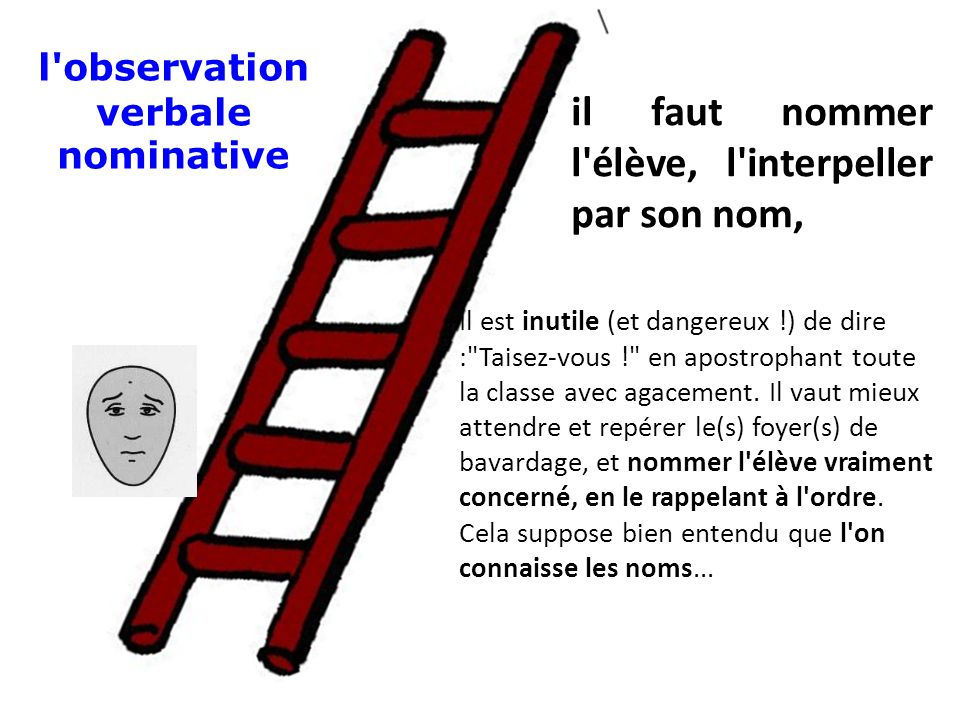l observation verbale nominative