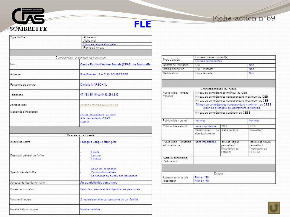 FLE Fiche-action n°69 Type d'offre Alpha écrit Alpha oral