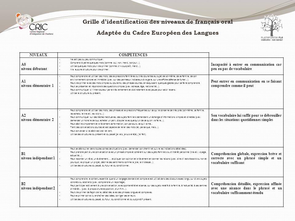 Grille d'identification des niveaux de français oral