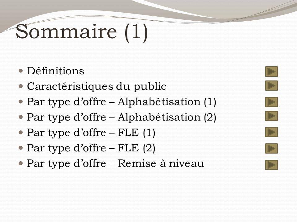 Sommaire (1) Définitions Caractéristiques du public