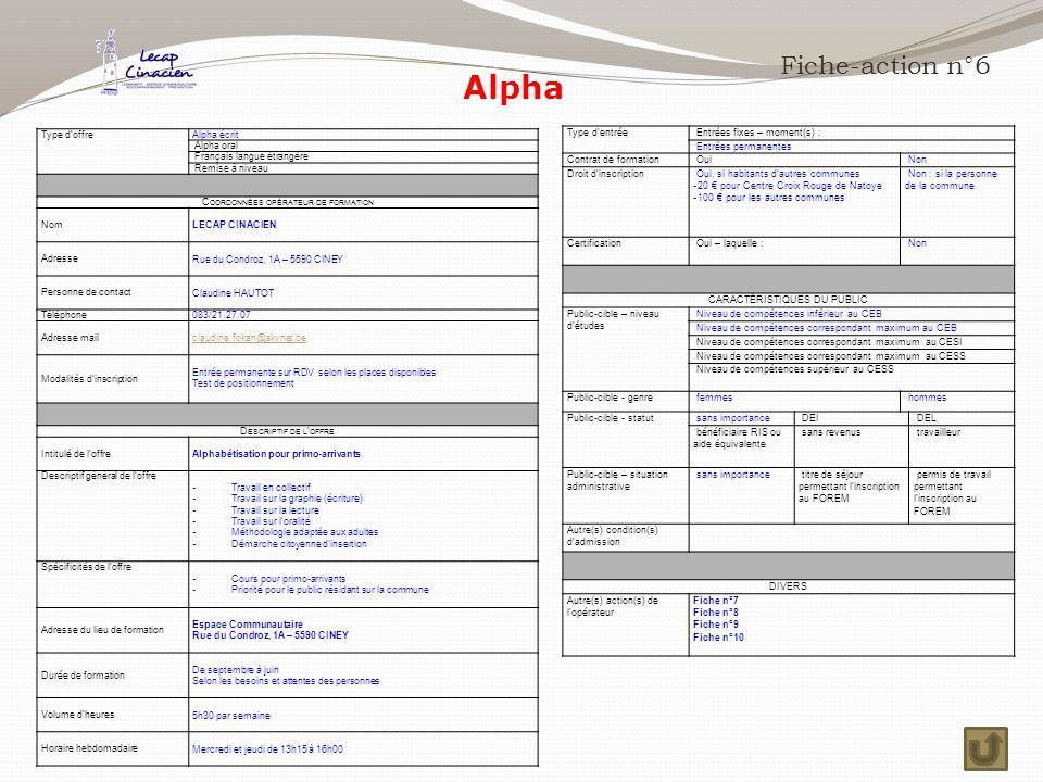 Alpha Fiche-action n°6 Type d'entrée Entrées fixes – moment(s) :