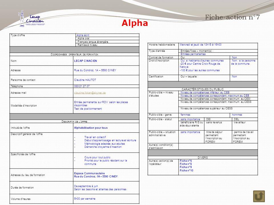 Alpha Fiche-action n°7 Type d'offre Alpha écrit Alpha oral