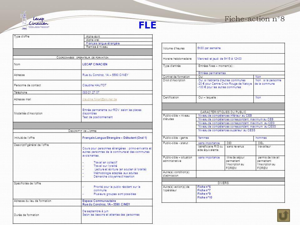 FLE Fiche-action n°8 Type d'offre Alpha écrit Alpha oral