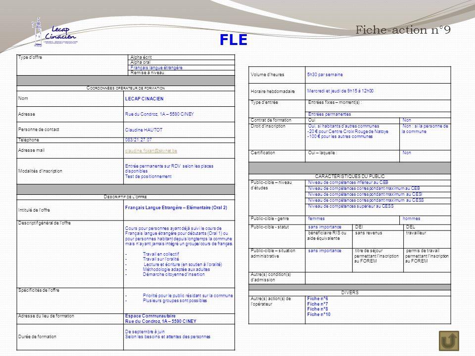 FLE Fiche-action n°9 Type d'offre Alpha écrit Alpha oral