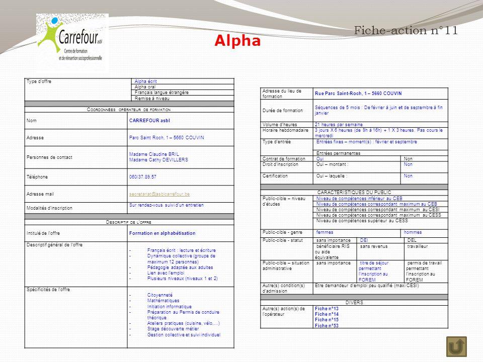 Alpha Fiche-action n°11 Type d'offre Alpha écrit Alpha oral