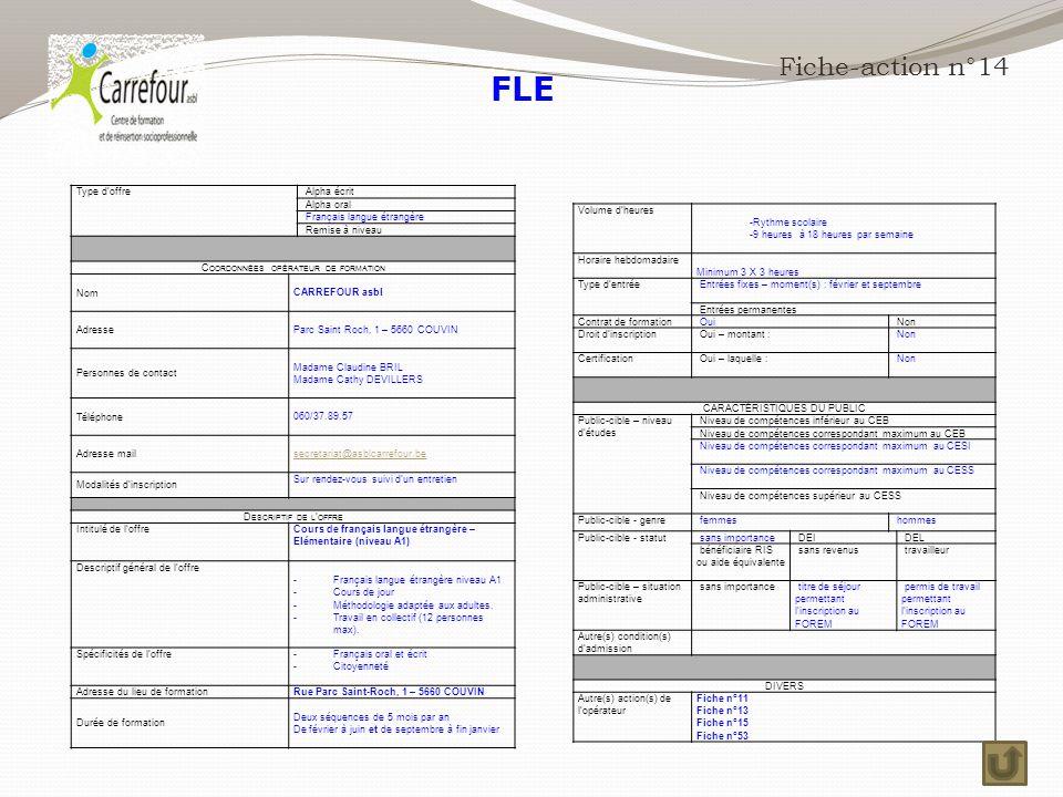 FLE Fiche-action n°14 Type d'offre Alpha écrit Alpha oral