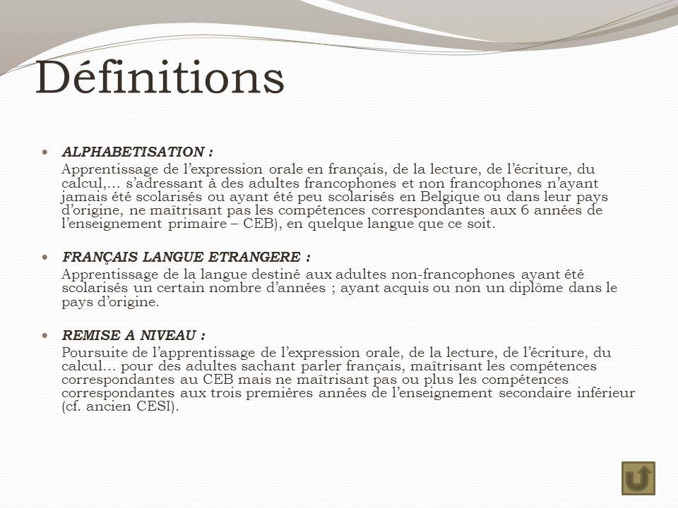 Définitions ALPHABETISATION :