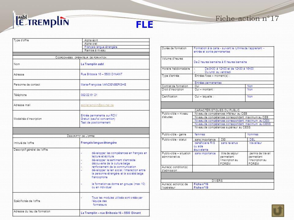 FLE Fiche-action n°17 Type d'offre Alpha écrit Alpha oral