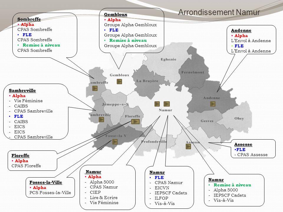 Arrondissement Namur Namur Gembloux Alpha Groupe Alpha Gembloux FLE