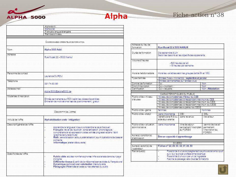 Alpha Fiche-action n°38 Alpha écrit Alpha oral