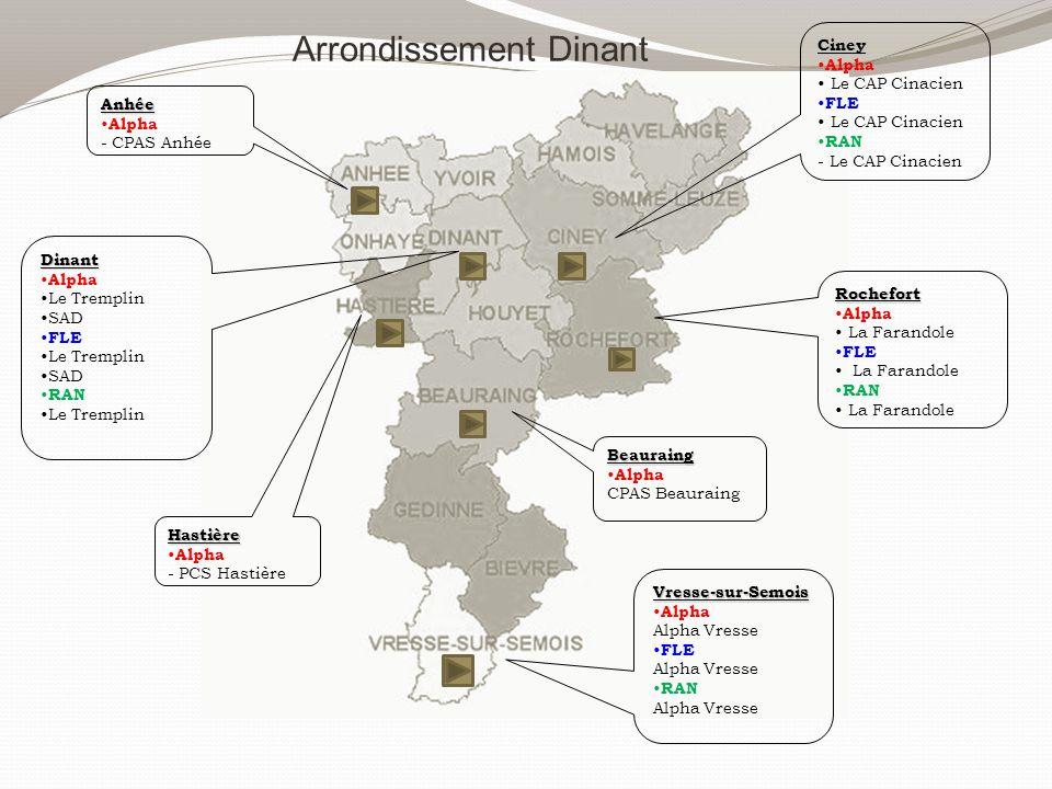 Arrondissement Dinant