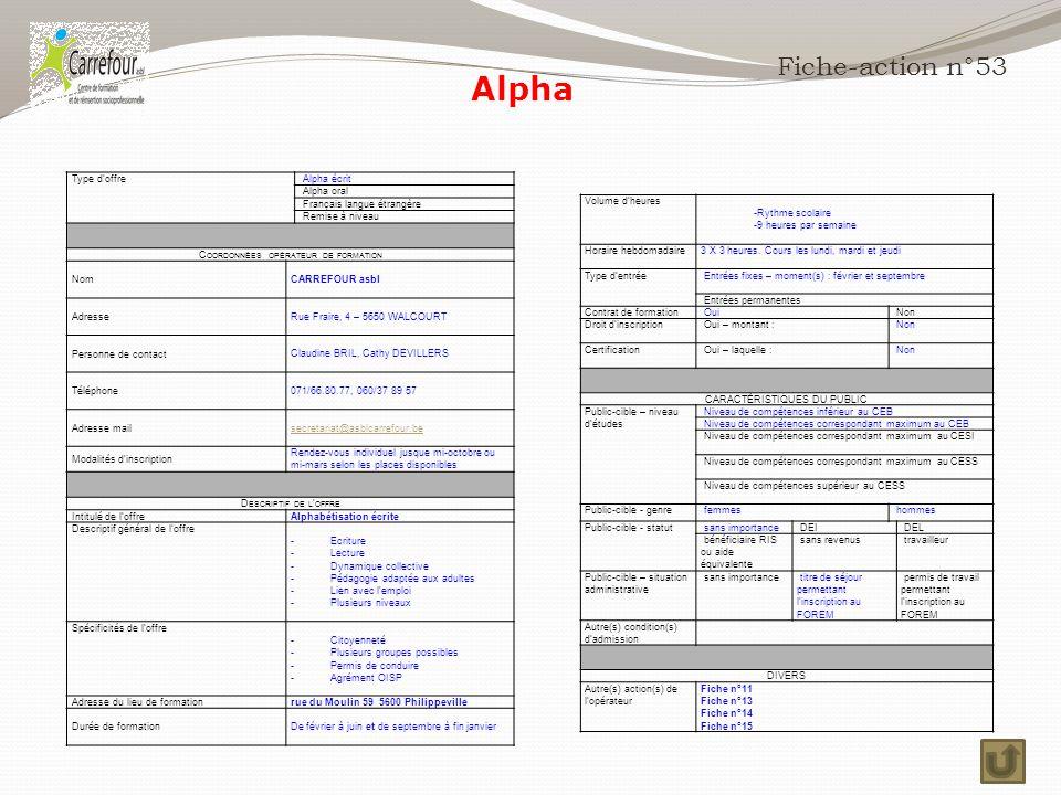 Alpha Fiche-action n°53 Type d'offre Alpha écrit Alpha oral