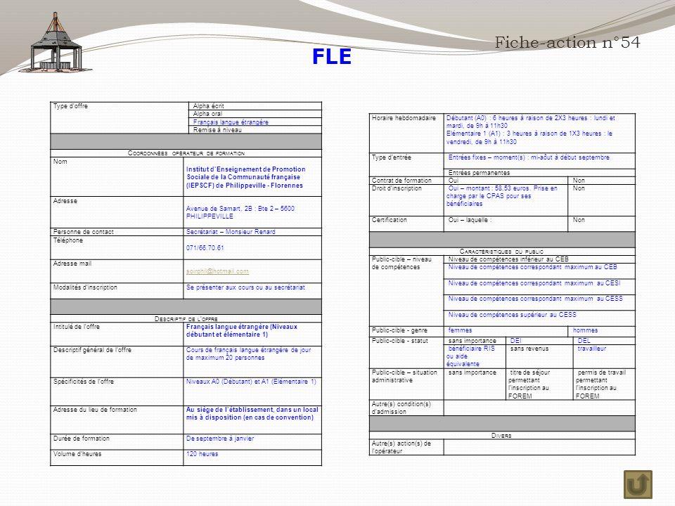 FLE Fiche-action n°54 Type d'offre Alpha écrit Alpha oral