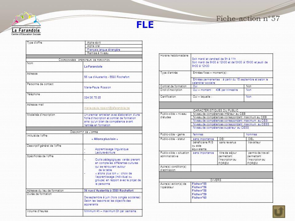 FLE Fiche-action n°57 Type d'offre Alpha écrit Alpha oral