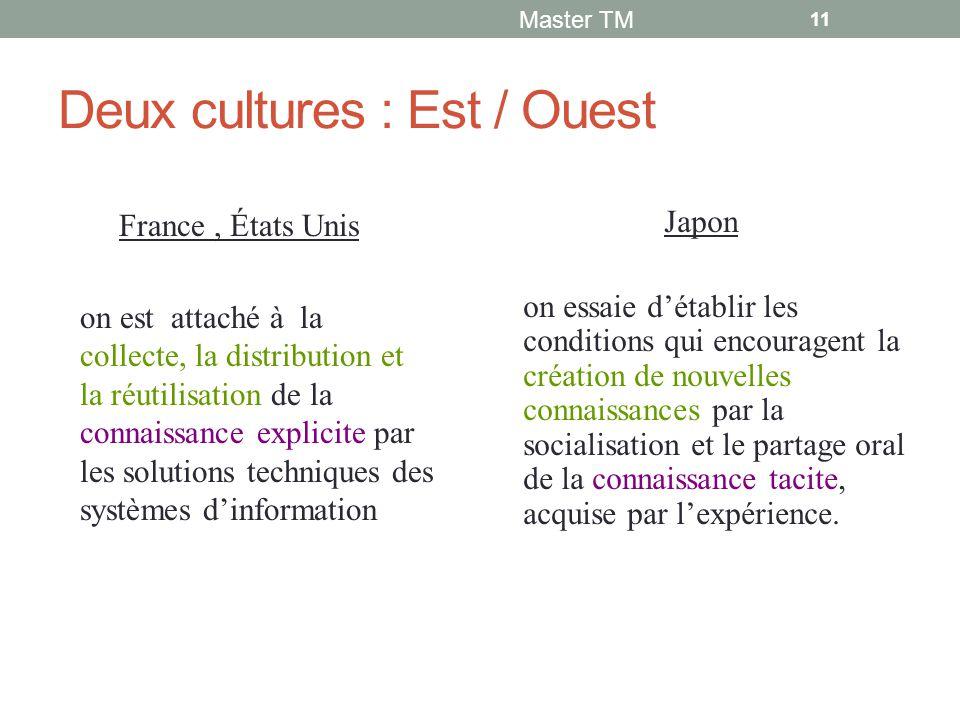 Deux cultures : Est / Ouest