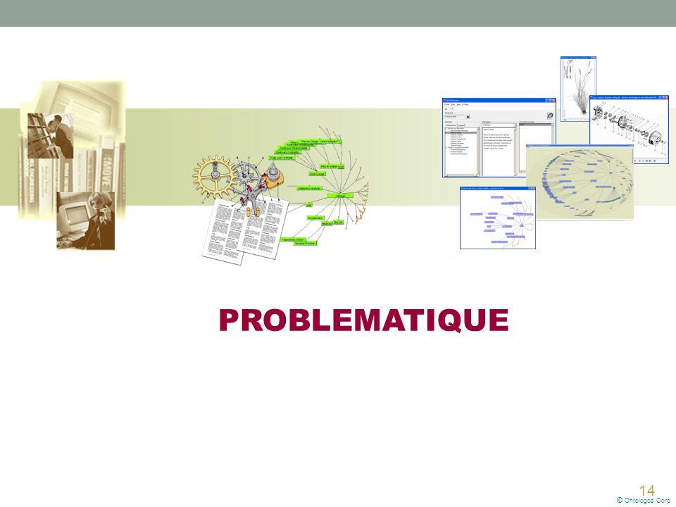 PROBLEMATIQUE © Ontologos Corp.