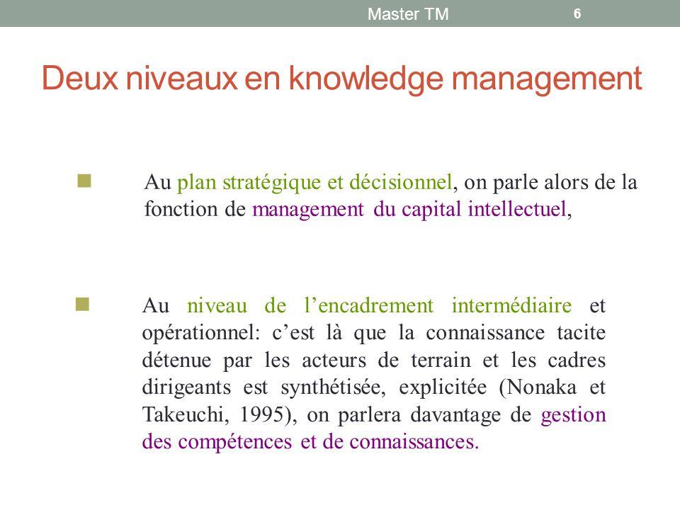 Deux niveaux en knowledge management
