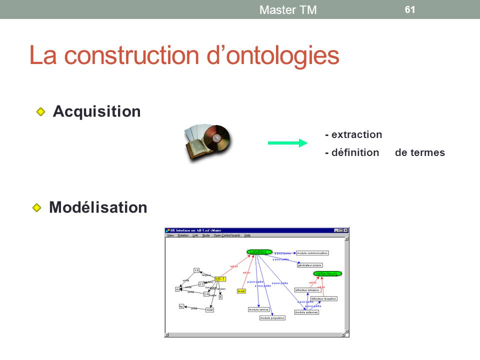 La construction d'ontologies