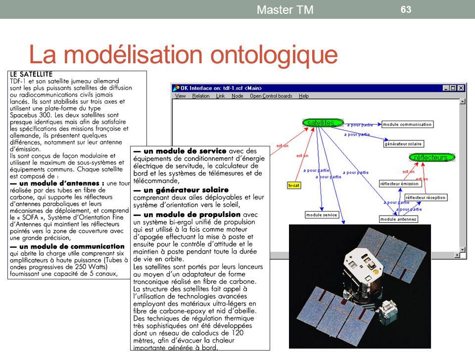 La modélisation ontologique