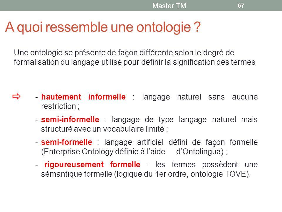 A quoi ressemble une ontologie