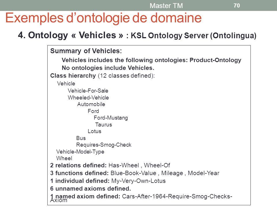 Exemples d'ontologie de domaine