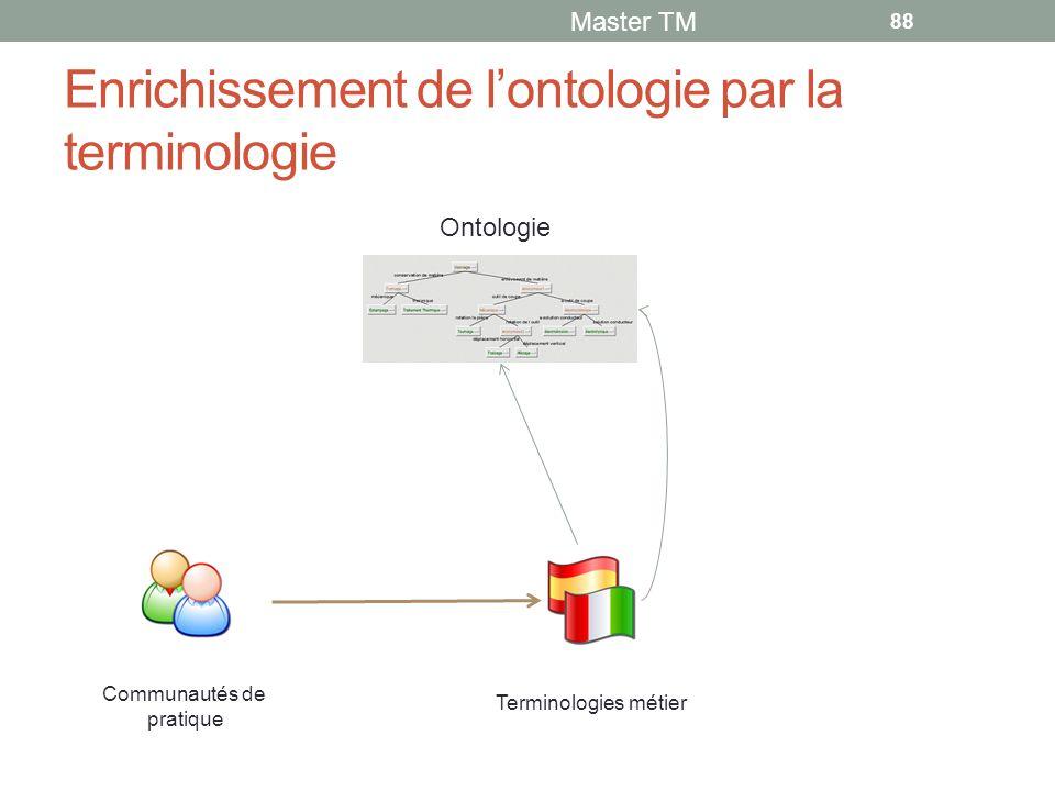 Enrichissement de l'ontologie par la terminologie