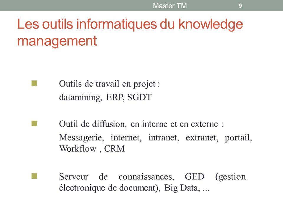 Les outils informatiques du knowledge management
