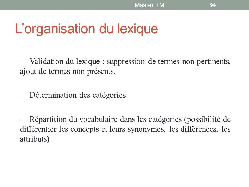 L'organisation du lexique
