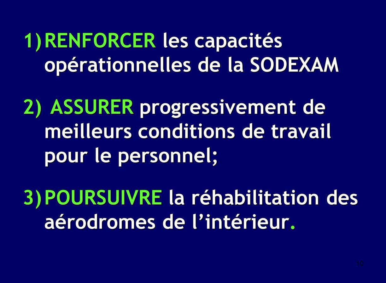 RENFORCER les capacités opérationnelles de la SODEXAM