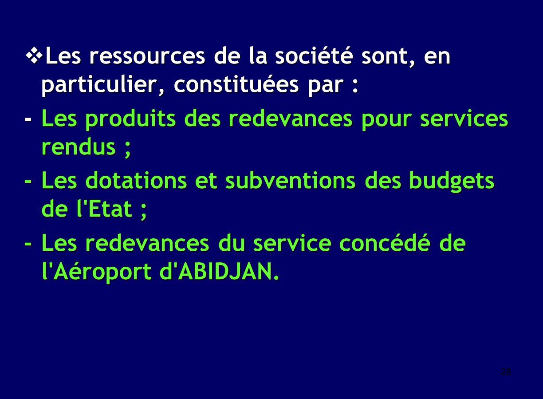 Les ressources de la société sont, en particulier, constituées par :