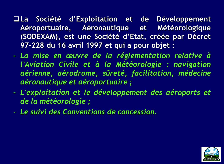 La Société d'Exploitation et de Développement Aéroportuaire, Aéronautique et Météorologique (SODEXAM), est une Société d'Etat, créée par Décret 97-228 du 16 avril 1997 et qui a pour objet :
