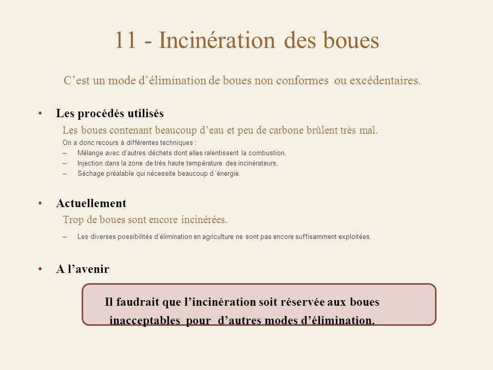 11 - Incinération des boues