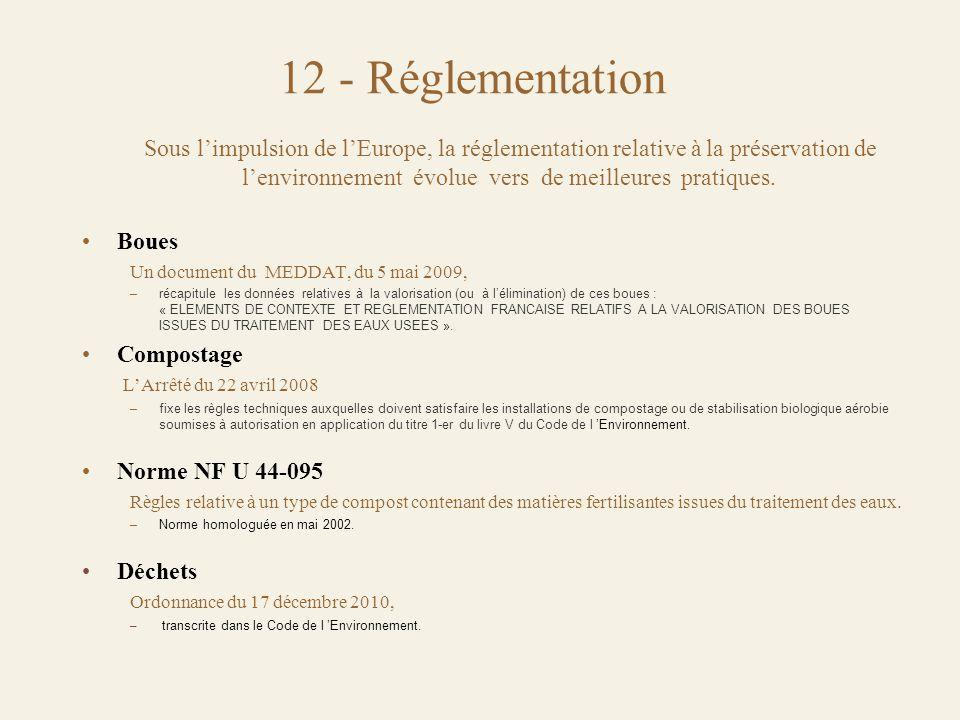 12 - Réglementation Boues Compostage L'Arrêté du 22 avril 2008