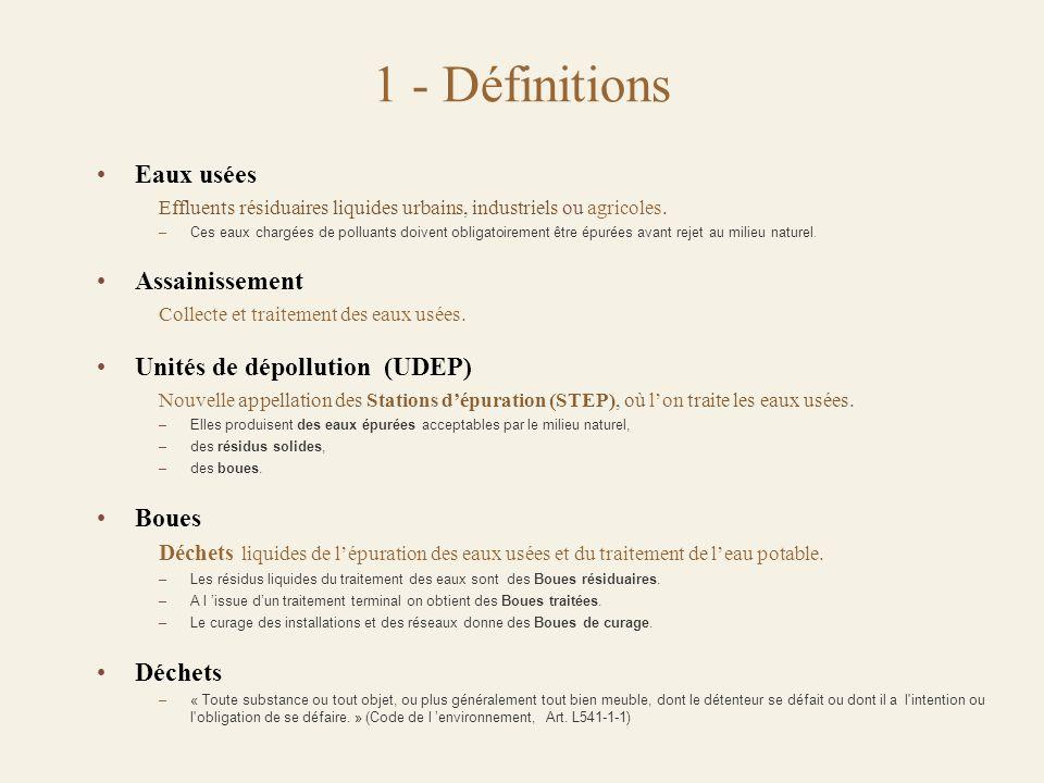 1 - Définitions Eaux usées Assainissement Unités de dépollution (UDEP)