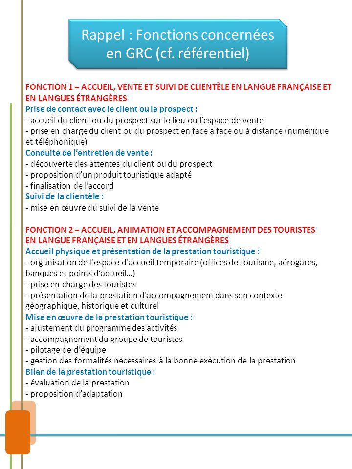 Rappel : Fonctions concernées en GRC (cf. référentiel)