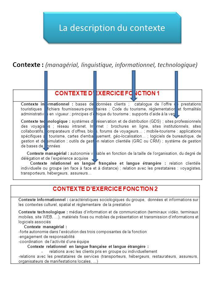 CONTEXTE D'EXERCICE FONCTION 1 CONTEXTE D'EXERCICE FONCTION 2