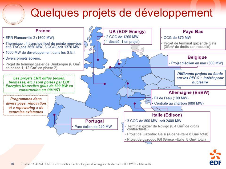 Quelques projets de développement