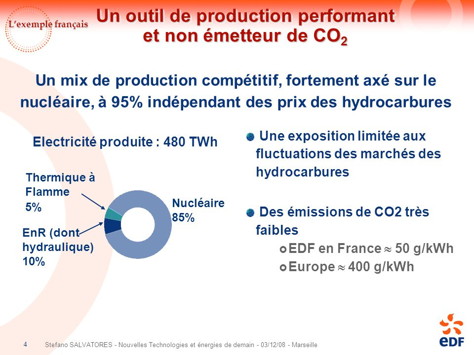 Un outil de production performant et non émetteur de CO2