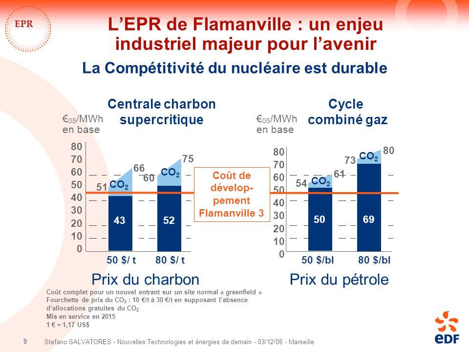 L'EPR de Flamanville : un enjeu industriel majeur pour l'avenir