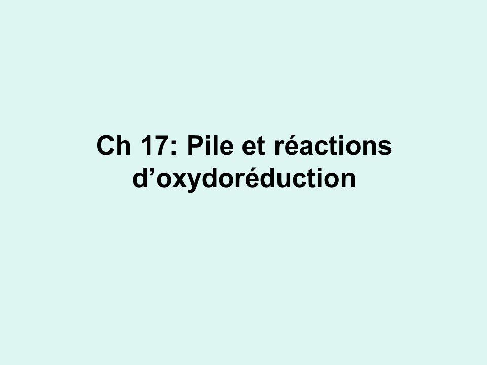Ch 17: Pile et réactions d'oxydoréduction