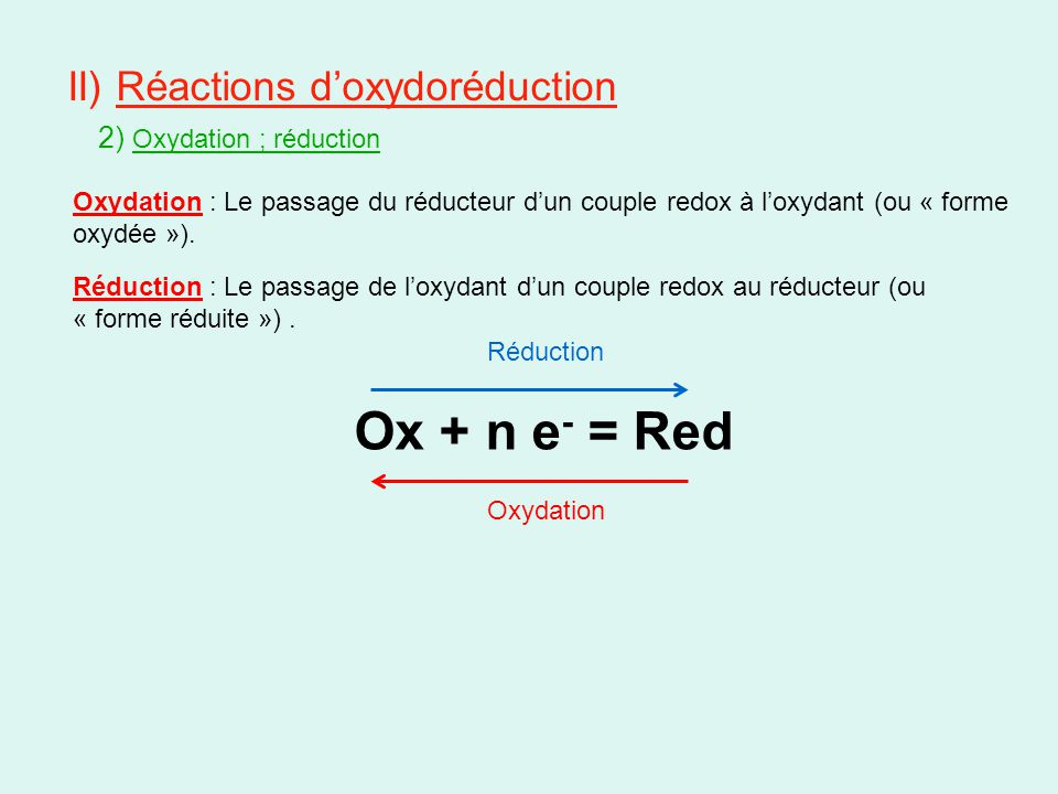 Ox + n e- = Red II) Réactions d'oxydoréduction