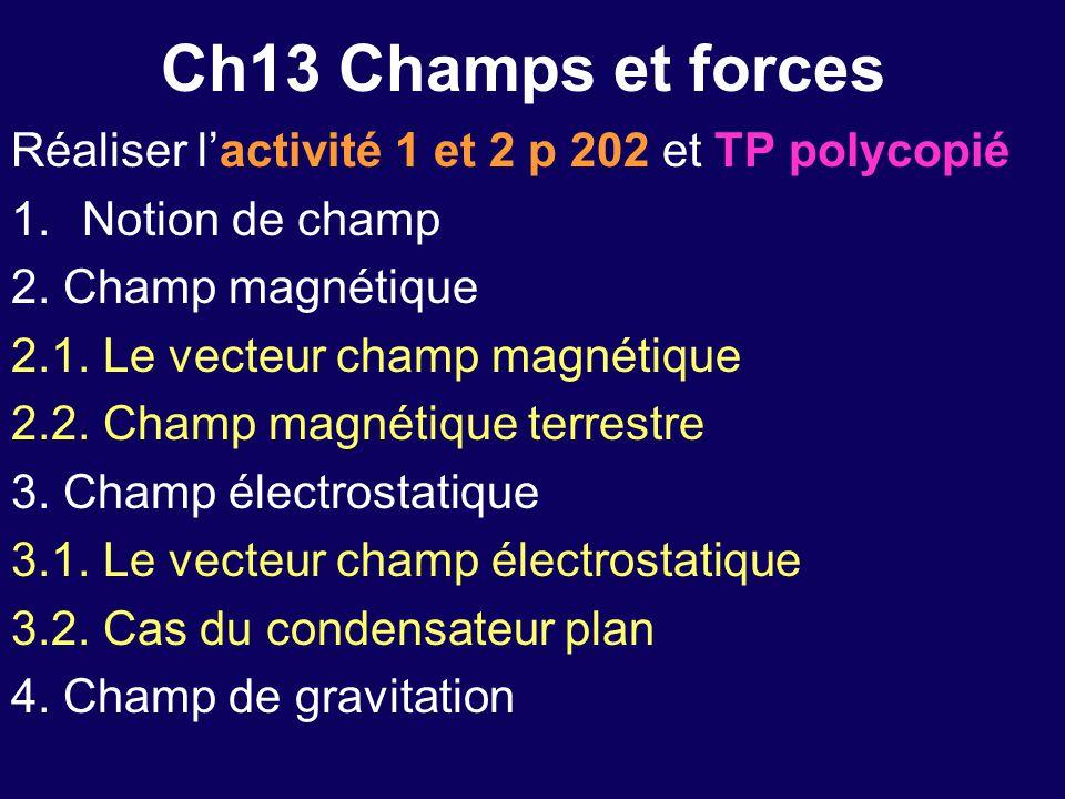 Ch13 Champs et forces Réaliser l'activité 1 et 2 p 202 et TP polycopié