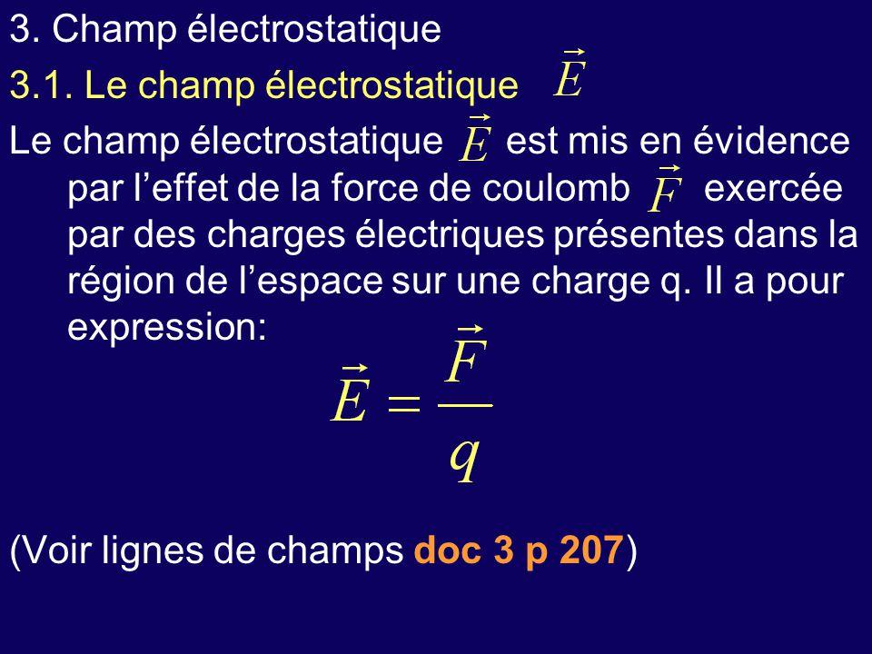 3. Champ électrostatique 3. 1